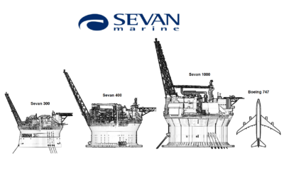 Sevan SSP units vs Boeing 747